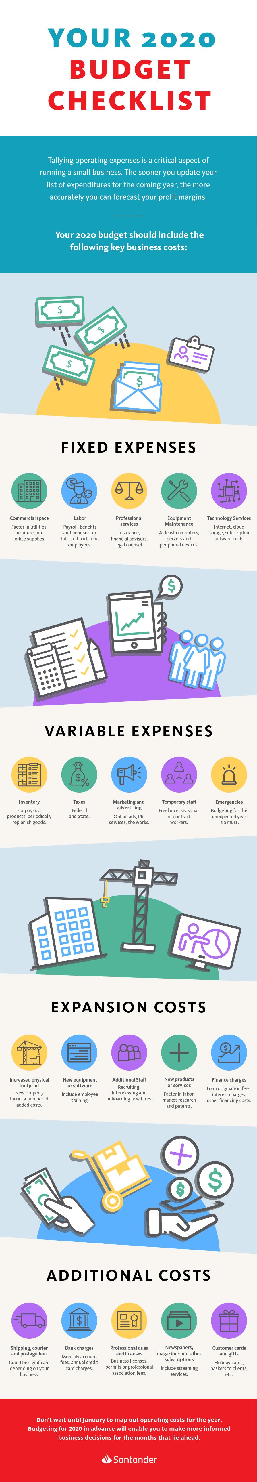 2020 budget checklist