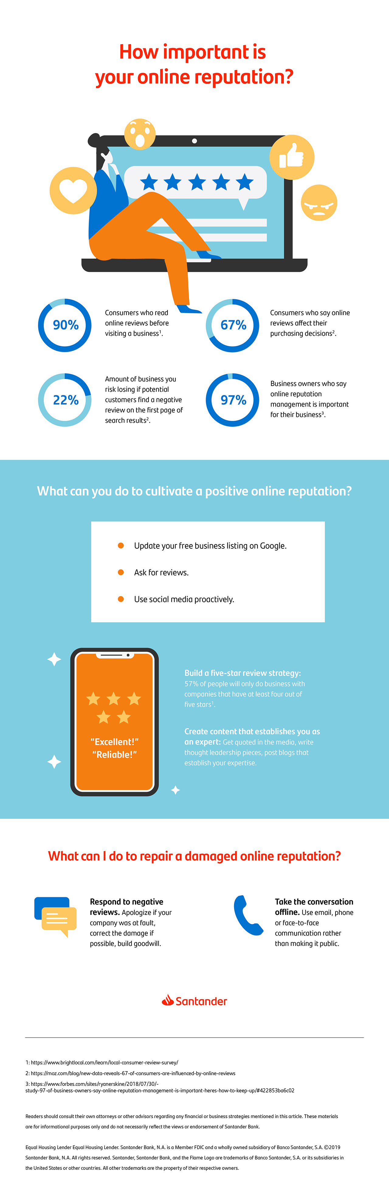 How does your online reputation affect your small business
